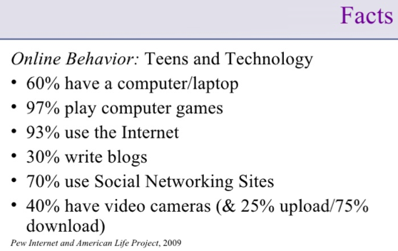 online preditors